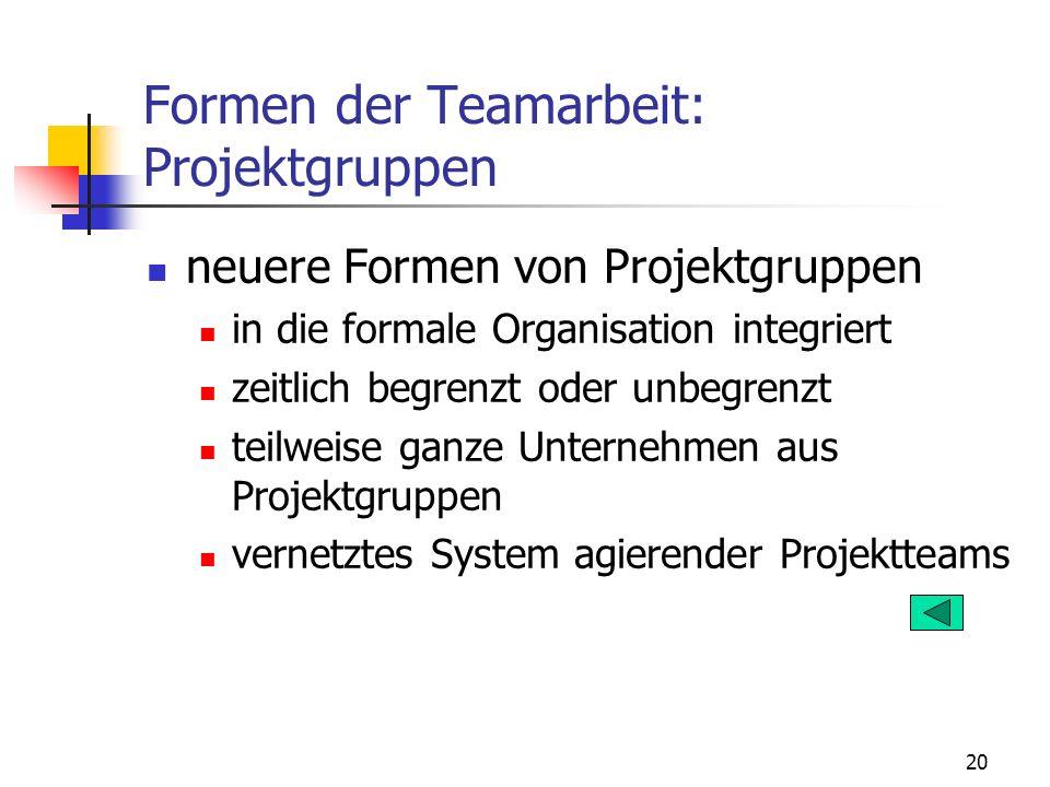 20 Formen der Teamarbeit: Projektgruppen neuere Formen von Projektgruppen in die formale Organisation integriert zeitlich begrenzt oder unbegrenzt tei