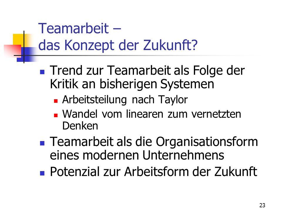 23 Teamarbeit – das Konzept der Zukunft? Trend zur Teamarbeit als Folge der Kritik an bisherigen Systemen Arbeitsteilung nach Taylor Wandel vom linear