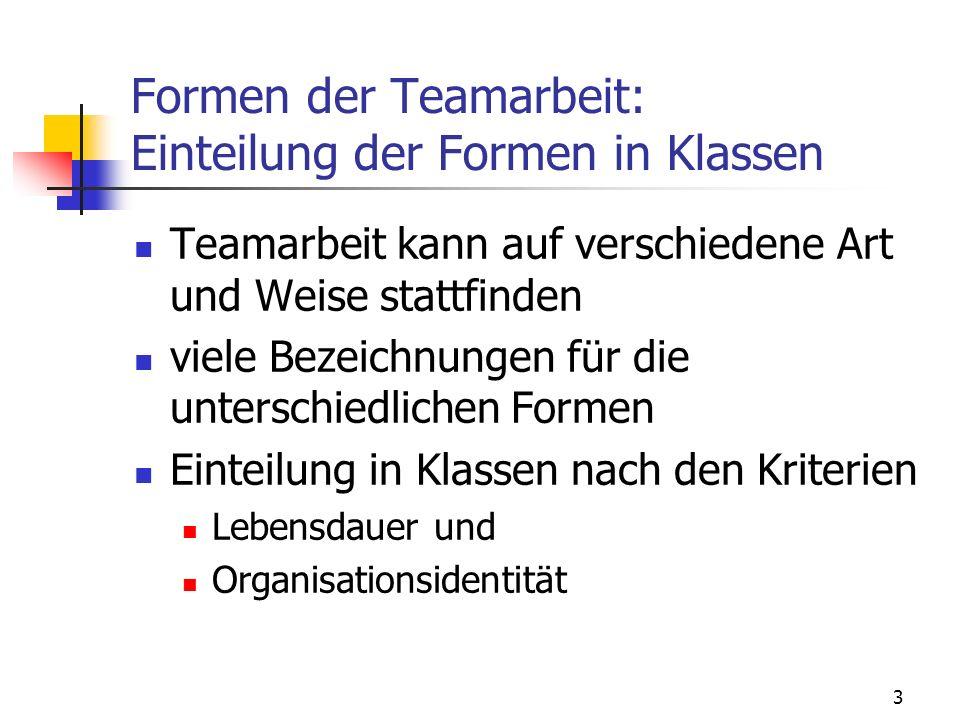 3 Formen der Teamarbeit: Einteilung der Formen in Klassen Teamarbeit kann auf verschiedene Art und Weise stattfinden viele Bezeichnungen für die unter