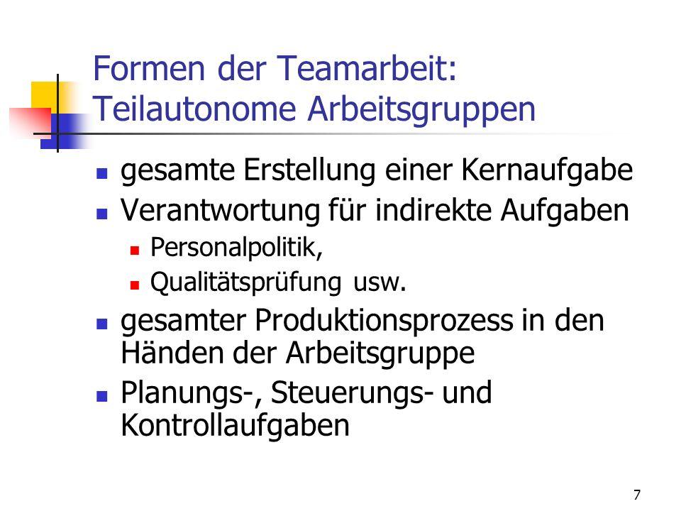 18 Formen der Teamarbeit: Projektgruppen Leitung durch offiziellen Teamleiter 3-8 Teilnehmer bei zeitlicher Befristung oft Arbeit an zwei Arbeitsplätzen normale Arbeit + Projektarbeit Doppelbelastung Konfliktpotential