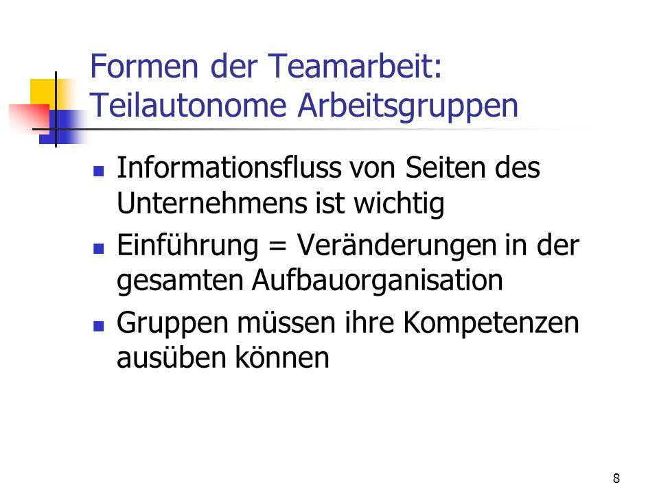 8 Formen der Teamarbeit: Teilautonome Arbeitsgruppen Informationsfluss von Seiten des Unternehmens ist wichtig Einführung = Veränderungen in der gesam
