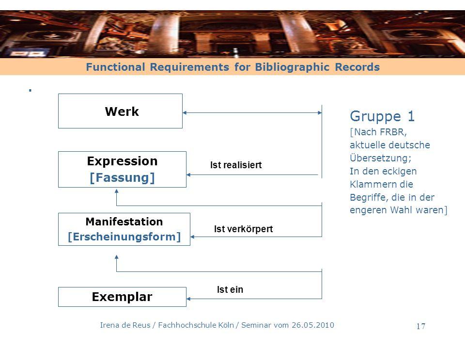 Functional Requirements for Bibliographic Records Irena de Reus / Fachhochschule Köln / Seminar vom 26.05.2010 17. Werk Expression [Fassung] Manifesta