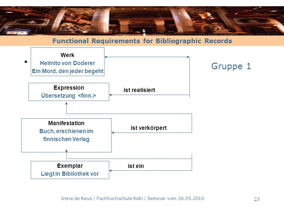 Functional Requirements for Bibliographic Records Irena de Reus / Fachhochschule Köln / Seminar vom 26.05.2010 23 Werk Heimito von Doderer Ein Mord, d