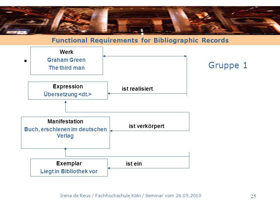 Functional Requirements for Bibliographic Records Irena de Reus / Fachhochschule Köln / Seminar vom 26.05.2010 25 Werk Graham Green The third man Expr