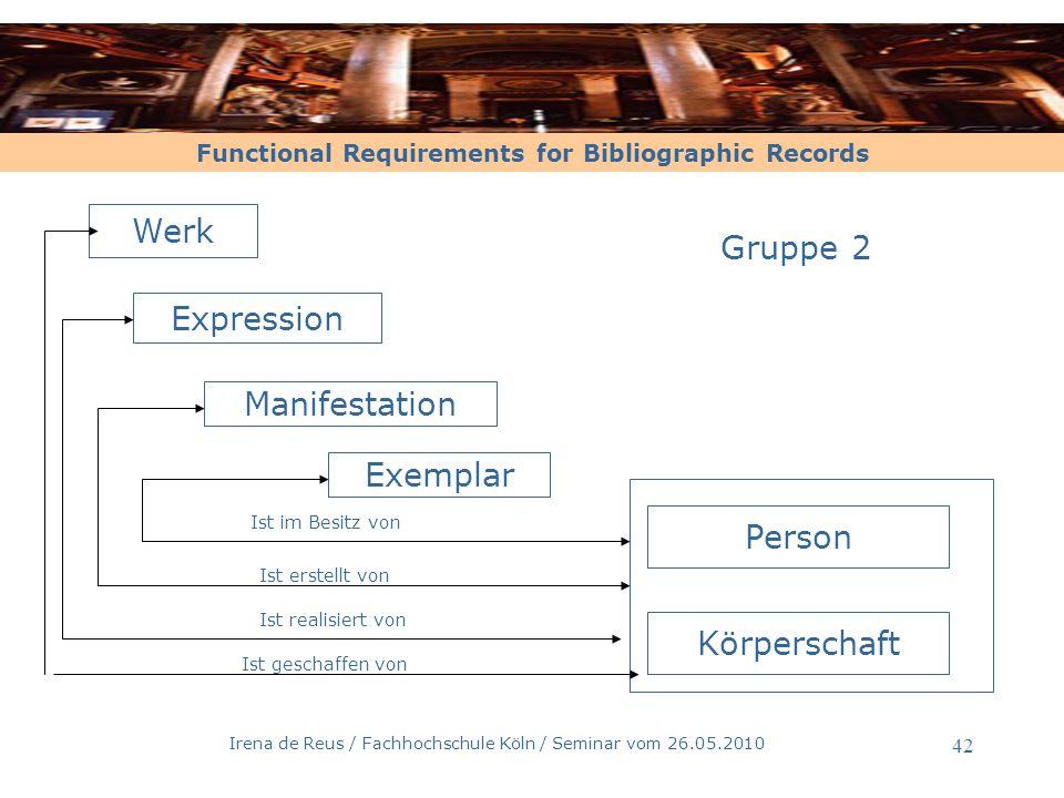 Functional Requirements for Bibliographic Records Irena de Reus / Fachhochschule Köln / Seminar vom 26.05.2010 42 Expression Werk Exemplar Manifestati