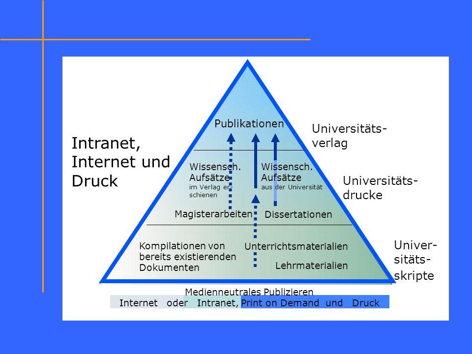 Der Hochschulverlag als Ausweg? Universitätsskripte: - Vorlesungsskripte - Seminarapparate - Lehrmaterialien jeder Art - Tagungsunterlagen Medienneutr