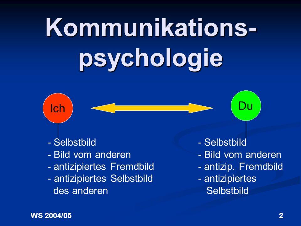 WS 2004/05 Dr. Inka Tappenbeck Kommunikationskompetenz als Schlüsselqualifikation für Informationsdienstleister