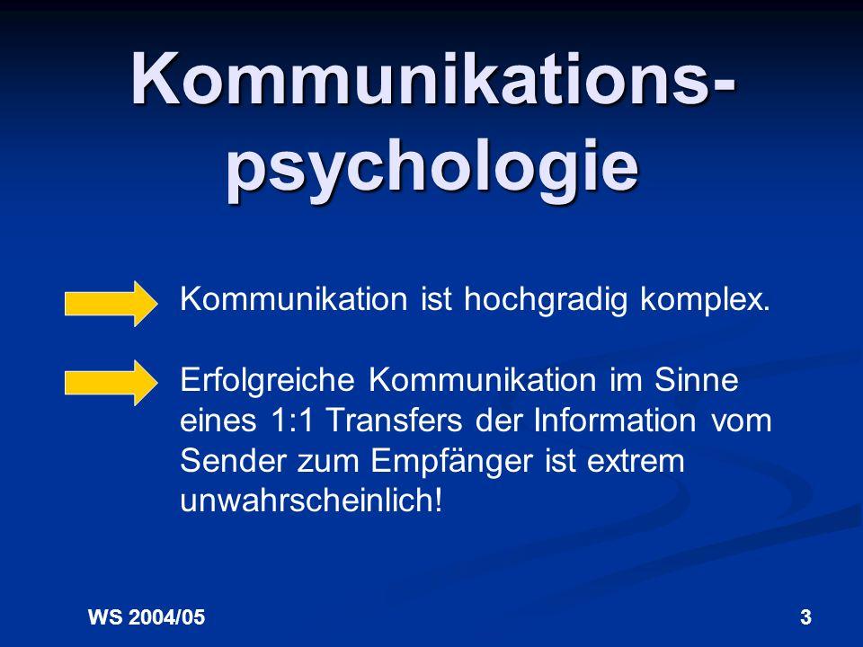 WS 2004/052 Kommunikations- psychologie Ich Du - Selbstbild- Bild vom anderen - antizipiertes Fremdbild - antizip. Fremdbild - antizipiertes Selbstbil