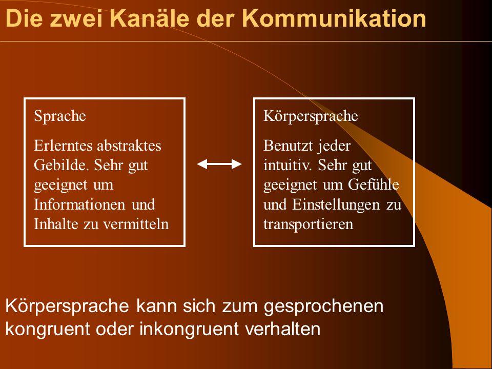 Formen der Körpersprache -Kleidung / Erscheinungsbild -Stimme/ Tonfall -Abstand/ Distanz -Mimik -Gestik -Körperhaltung