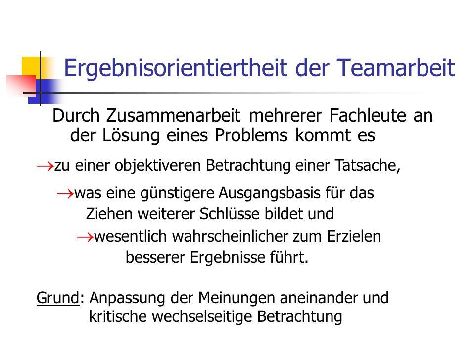 Nachteile des Teamworks Evtl.
