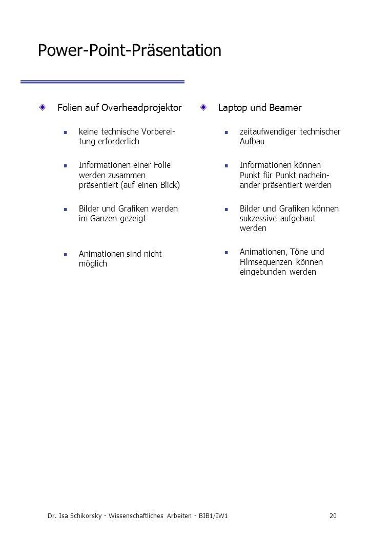 Dr. Isa Schikorsky - Wissenschaftliches Arbeiten - BIB1/IW120 Power-Point-Präsentation Folien auf Overheadprojektor keine technische Vorberei- tung er