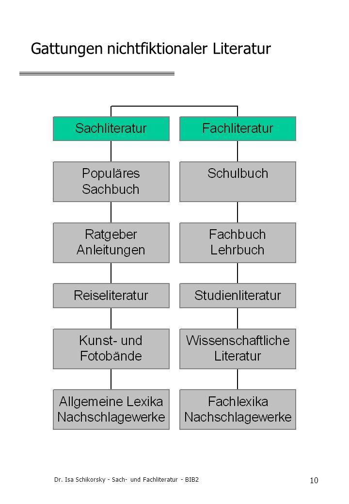 Dr. Isa Schikorsky - Sach- und Fachliteratur - BIB2 10 Gattungen nichtfiktionaler Literatur