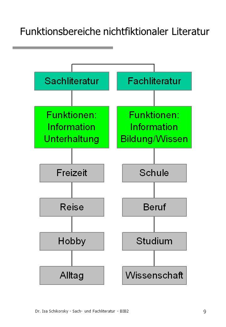 Dr. Isa Schikorsky - Sach- und Fachliteratur - BIB2 9 Funktionsbereiche nichtfiktionaler Literatur