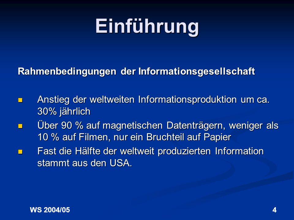 WS 2004/053 Einführung Rahmenbedingungen der Informationsgesellschaft steigendes Wachstum der Informationsmenge auf konv. und digitalen Trägermedien s