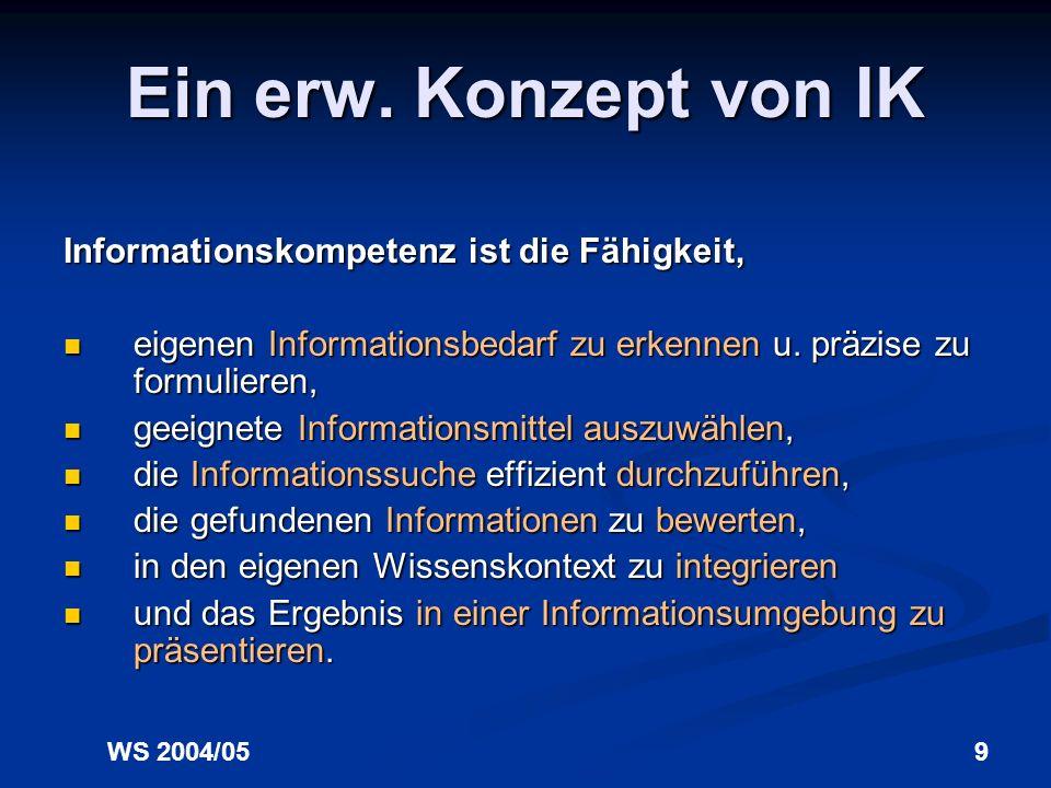 WS 2004/058 Ein Blick ins Ausland Informationskompetenz an amerikanischen Hochschulen Beschäftigung mit Informationskompetenz seit 80er Jahren Beschäf