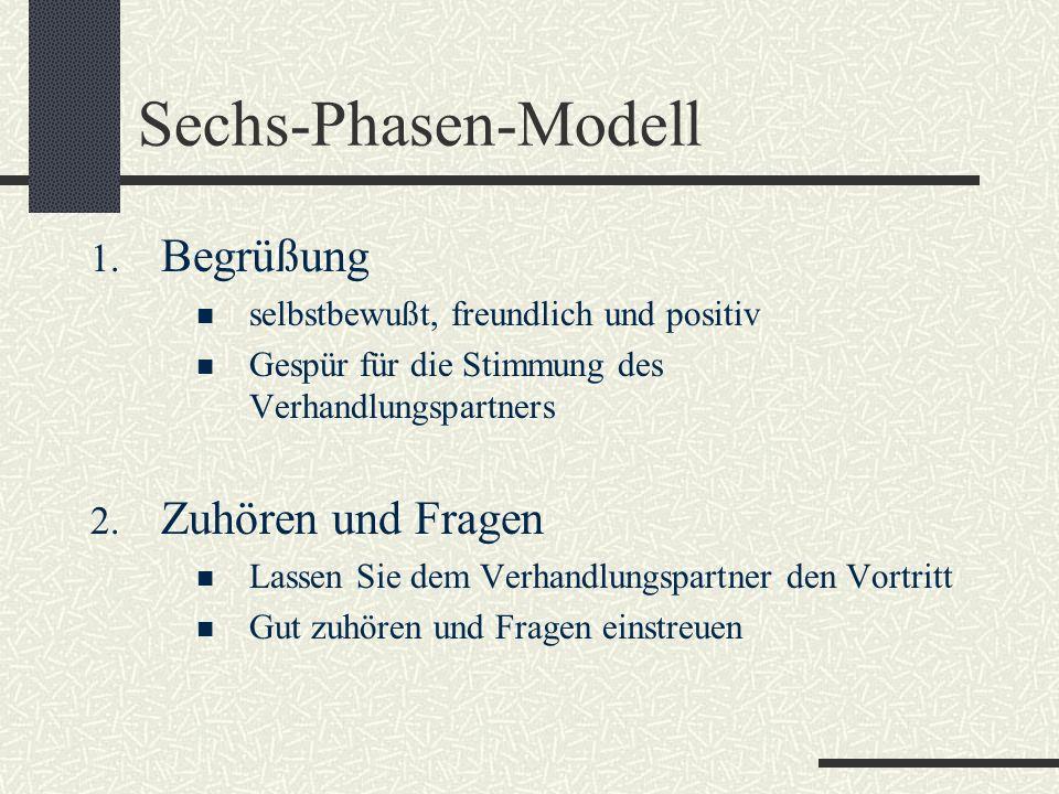 Sechs-Phasen-Modell 1. Begrüßung selbstbewußt, freundlich und positiv Gespür für die Stimmung des Verhandlungspartners 2. Zuhören und Fragen Lassen Si