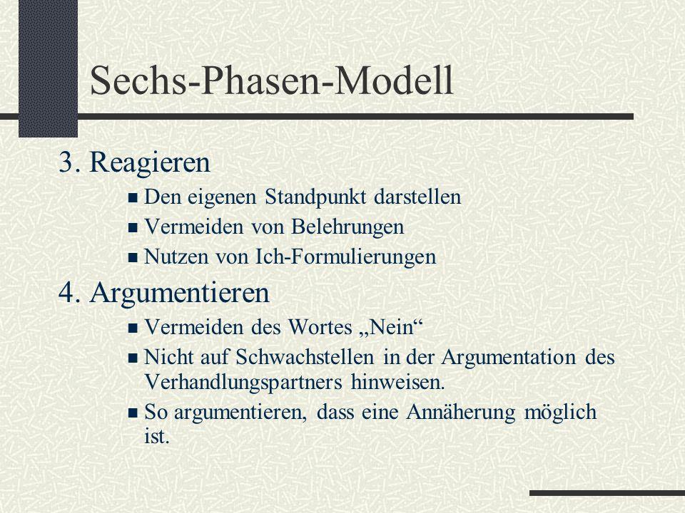 Sechs-Phasen-Modell 3. Reagieren Den eigenen Standpunkt darstellen Vermeiden von Belehrungen Nutzen von Ich-Formulierungen 4. Argumentieren Vermeiden