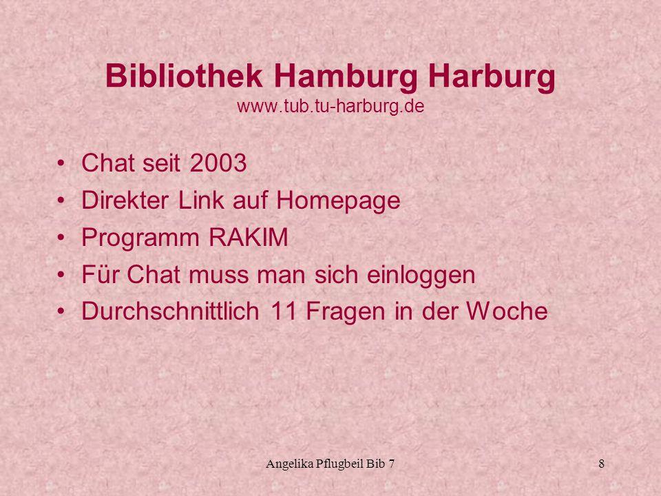 Angelika Pflugbeil Bib 78 Bibliothek Hamburg Harburg www.tub.tu-harburg.de Chat seit 2003 Direkter Link auf Homepage Programm RAKIM Für Chat muss man