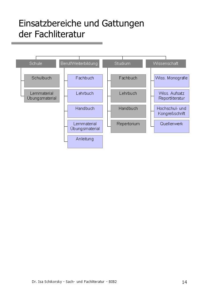 Dr. Isa Schikorsky - Sach- und Fachliteratur - BIB2 14 Einsatzbereiche und Gattungen der Fachliteratur