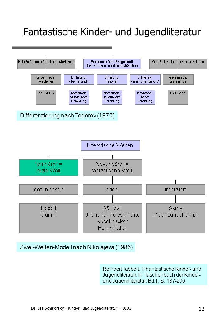Dr. Isa Schikorsky - Kinder- und Jugendliteratur - BIB1 12 Zwei-Welten-Modell nach Nikolajeva (1986) Differenzierung nach Todorov (1970) Fantastische