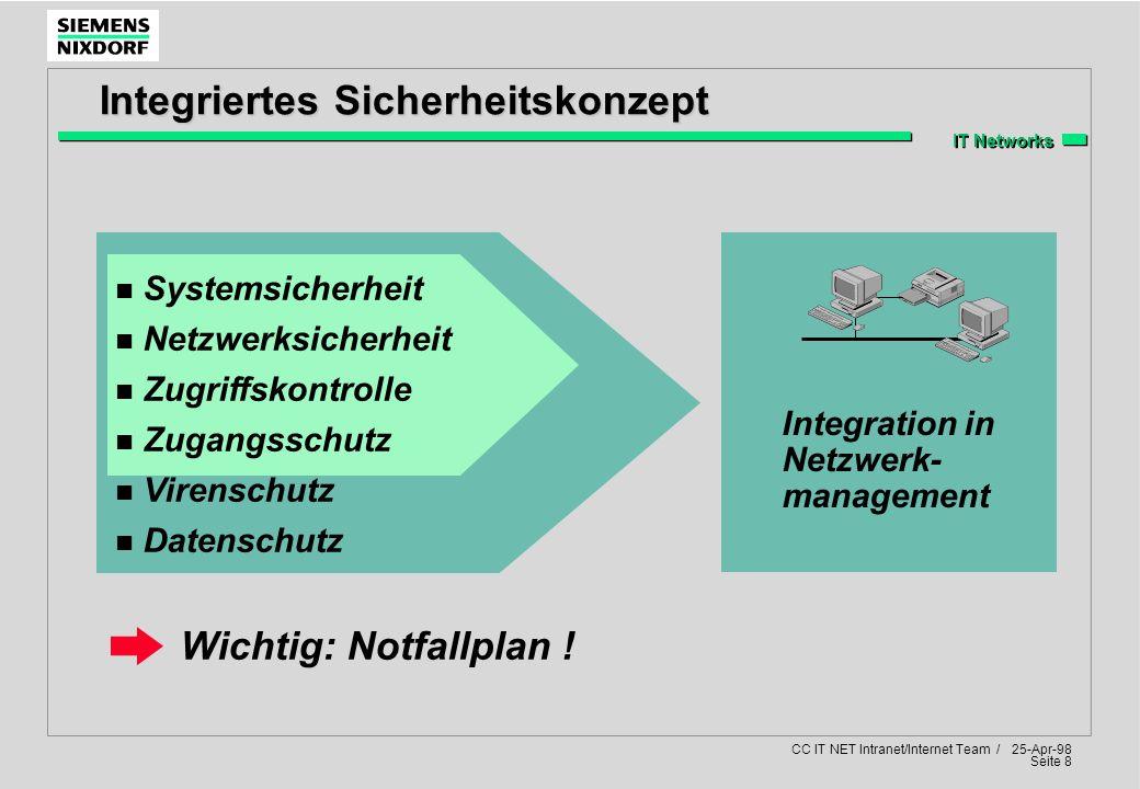 IT Networks CC IT NET Intranet/Internet Team / 25-Apr-98 Seite 8 Integriertes Sicherheitskonzept Integration in Netzwerk- management Systemsicherheit