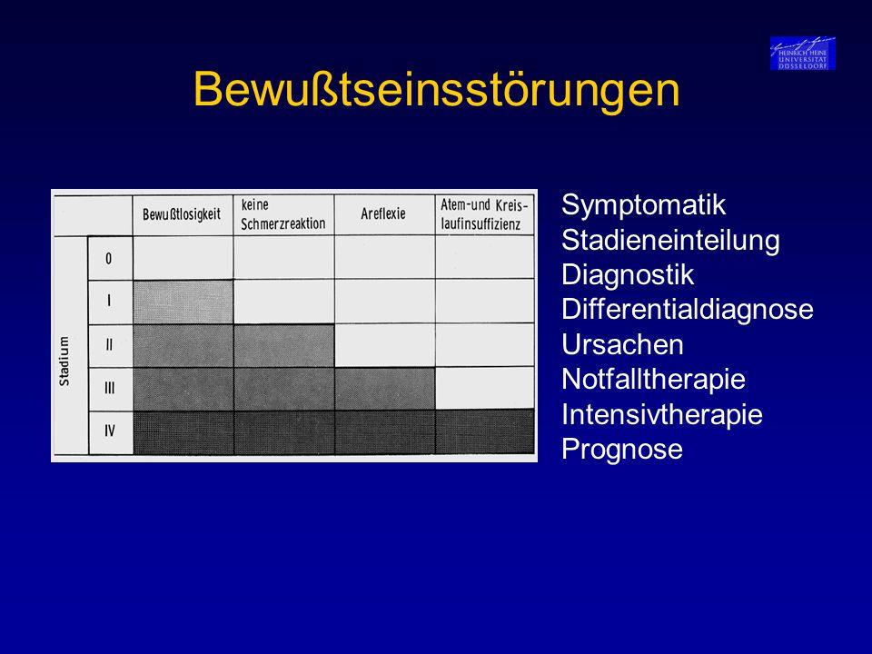 Bewußtseinsstörungen Symptomatik Stadieneinteilung Diagnostik Differentialdiagnose Ursachen Notfalltherapie Intensivtherapie Prognose