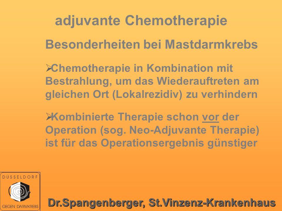adjuvante Chemotherapie Welche Nebenwirkungen sind möglich.