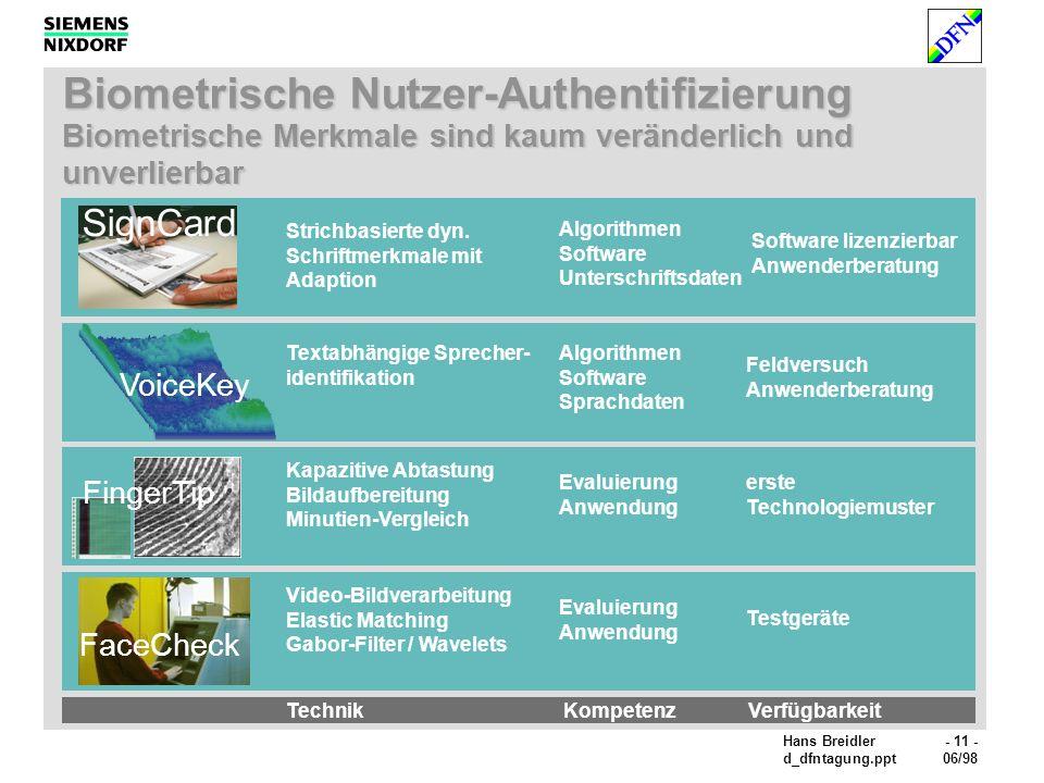 Hans Breidler- 11 - d_dfntagung.ppt06/98 Biometrische Nutzer-Authentifizierung Biometrische Merkmale sind kaum veränderlich und unverlierbar TechnikKompetenzVerfügbarkeit SignCard Strichbasierte dyn.