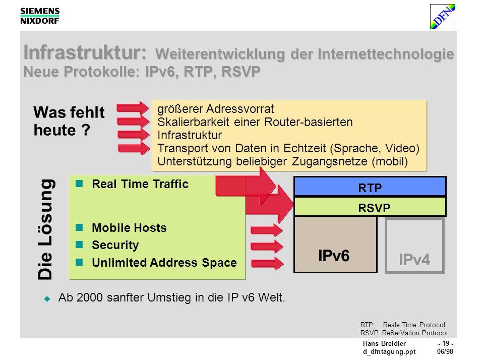 Hans Breidler- 19 - d_dfntagung.ppt06/98 Infrastruktur: Weiterentwicklung der Internettechnologie Neue Protokolle: IPv6, RTP, RSVP Real Time Traffic Mobile Hosts Security Unlimited Address Space IPv6 RTP RSVP Die Lösung größerer Adressvorrat Skalierbarkeit einer Router-basierten Infrastruktur Transport von Daten in Echtzeit (Sprache, Video) Unterstützung beliebiger Zugangsnetze (mobil) Was fehlt heute .