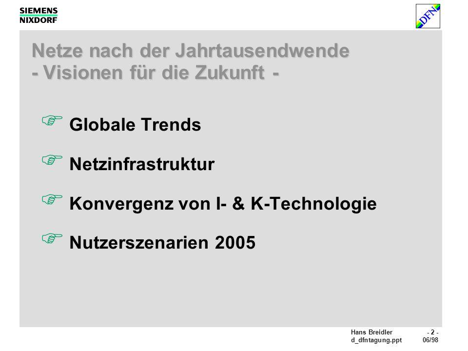 Hans Breidler- 2 - d_dfntagung.ppt06/98 Netze nach der Jahrtausendwende - Visionen für die Zukunft - Globale Trends Netzinfrastruktur Konvergenz von I- & K-Technologie Nutzerszenarien 2005