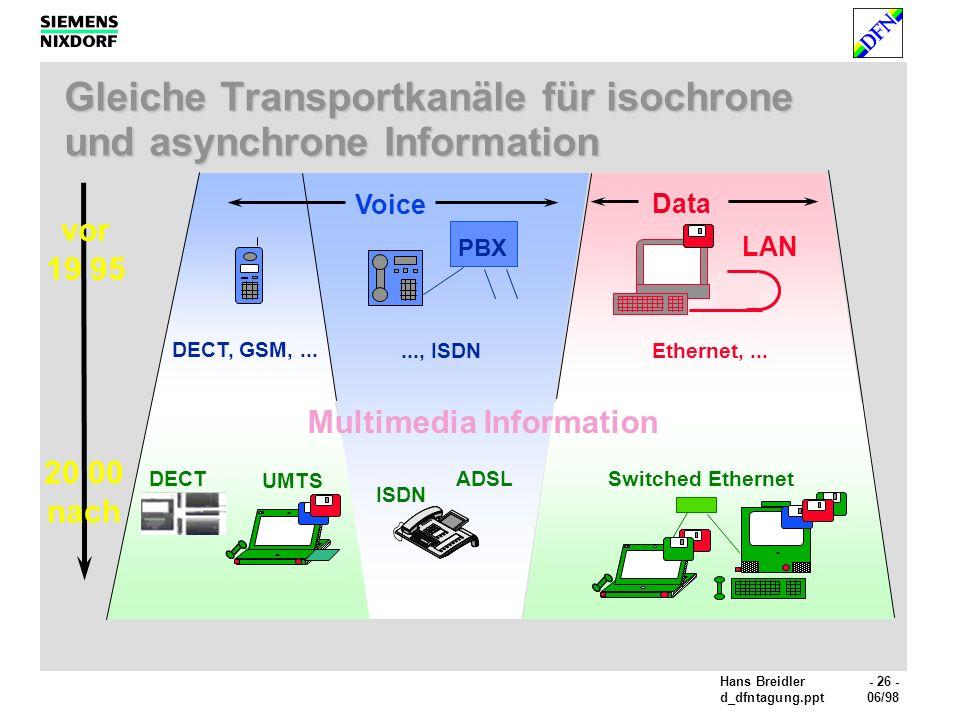 Hans Breidler- 26 - d_dfntagung.ppt06/98 Gleiche Transportkanäle für isochrone und asynchrone Information Voice Data Ethernet,...
