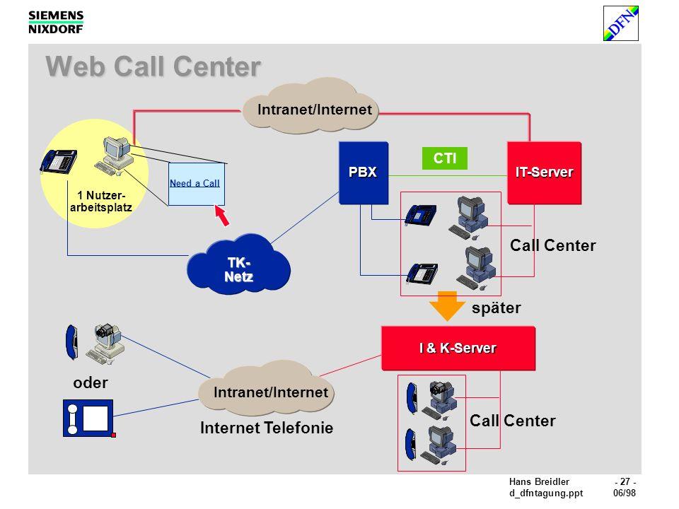 Hans Breidler- 27 - d_dfntagung.ppt06/98 Web Call Center Intranet/Internet IT-Server PBX TK-Netz Need a Call CTI 1 Nutzer- arbeitsplatz I & K-Server Intranet/Internet oder später Internet Telefonie Call Center