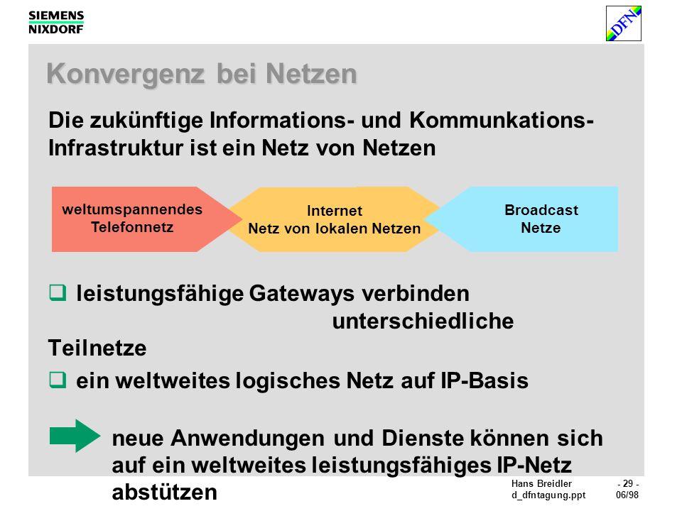 Hans Breidler- 29 - d_dfntagung.ppt06/98 Konvergenz bei Netzen leistungsfähige Gateways verbinden unterschiedliche Teilnetze ein weltweites logisches Netz auf IP-Basis neue Anwendungen und Dienste können sich auf ein weltweites leistungsfähiges IP-Netz abstützen Die zukünftige Informations- und Kommunkations- Infrastruktur ist ein Netz von Netzen Internet Netz von lokalen Netzen weltumspannendes Telefonnetz Broadcast Netze