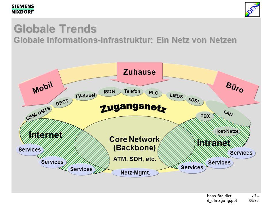 Hans Breidler- 3 - d_dfntagung.ppt06/98 Globale Trends Globale Informations-Infrastruktur: Ein Netz von Netzen PBX ISDN Host-Netze Services Intranet LMDS xDSL PLC Mobil Telefon GSM/ UMTS DECT LAN Internet Core Network (Backbone) Services Netz-Mgmt.