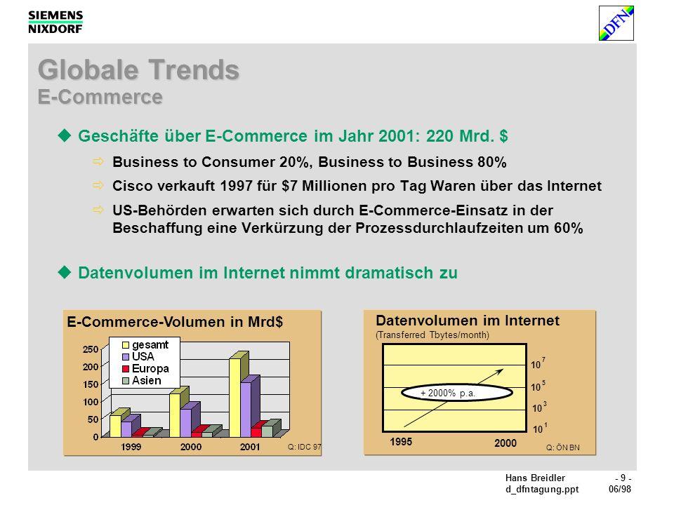 Hans Breidler- 9 - d_dfntagung.ppt06/98 Globale Trends E-Commerce + 2000% p.a.