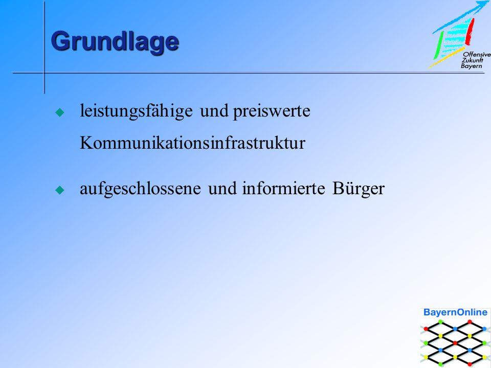 GrundlageGrundlage leistungsfähige und preiswerte Kommunikationsinfrastruktur aufgeschlossene und informierte Bürger