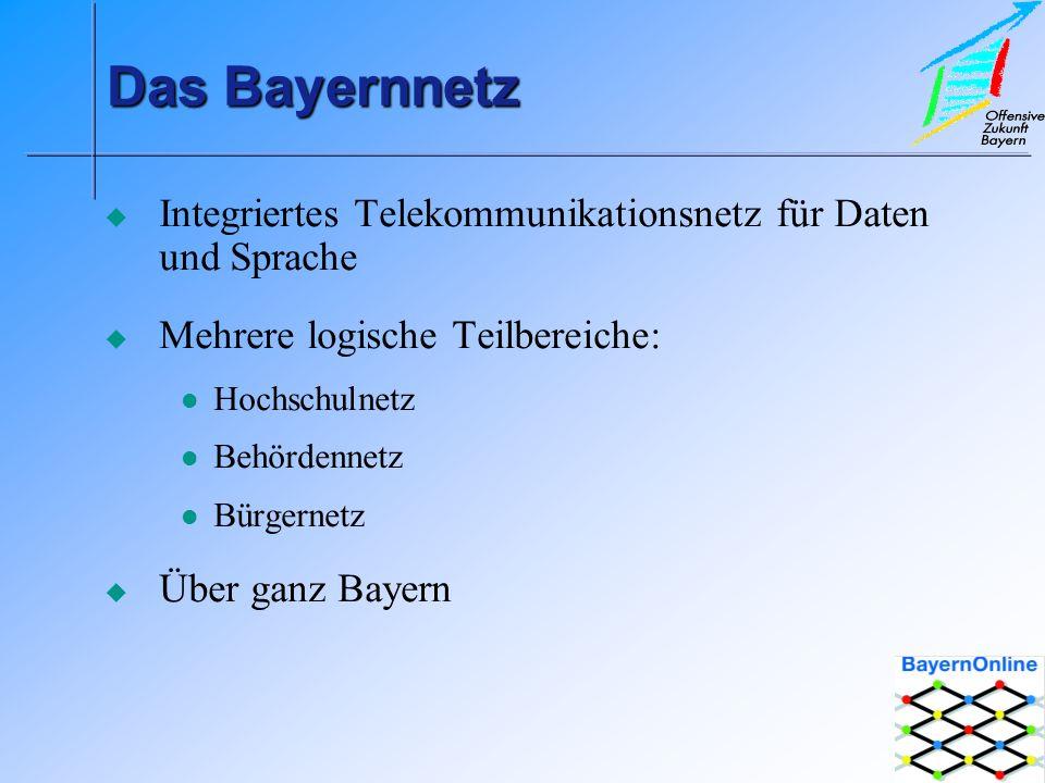 Das Bayernnetz Integriertes Telekommunikationsnetz für Daten und Sprache Mehrere logische Teilbereiche: Hochschulnetz Behördennetz Bürgernetz Über ganz Bayern