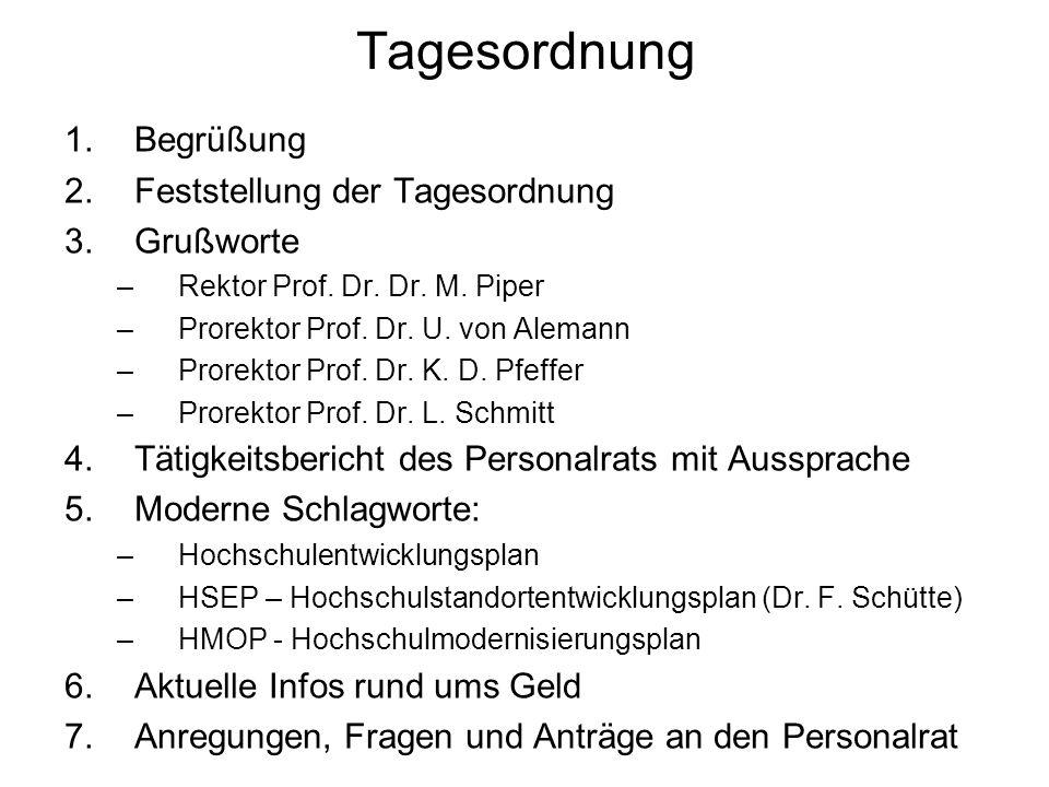 Tagesordnung 1.Begrüßung 2.Feststellung der Tagesordnung 3.Grußworte –Rektor Prof. Dr. Dr. M. Piper –Prorektor Prof. Dr. U. von Alemann –Prorektor Pro