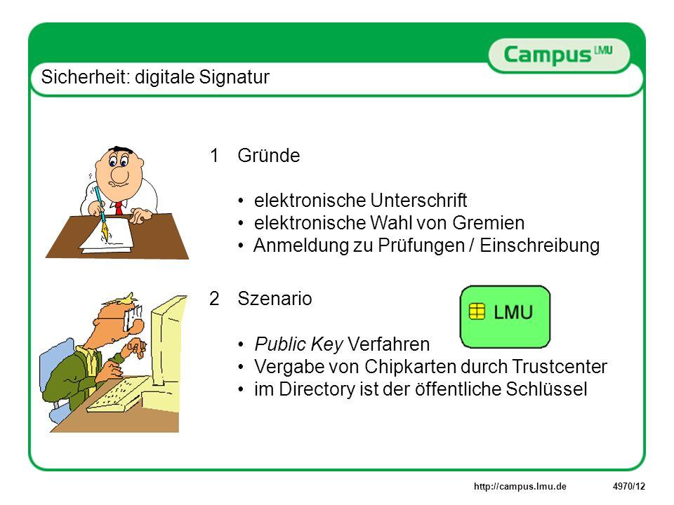 http://campus.lmu.de4970/12 Sicherheit: digitale Signatur 1Gründe elektronische Unterschrift elektronische Wahl von Gremien Anmeldung zu Prüfungen / E