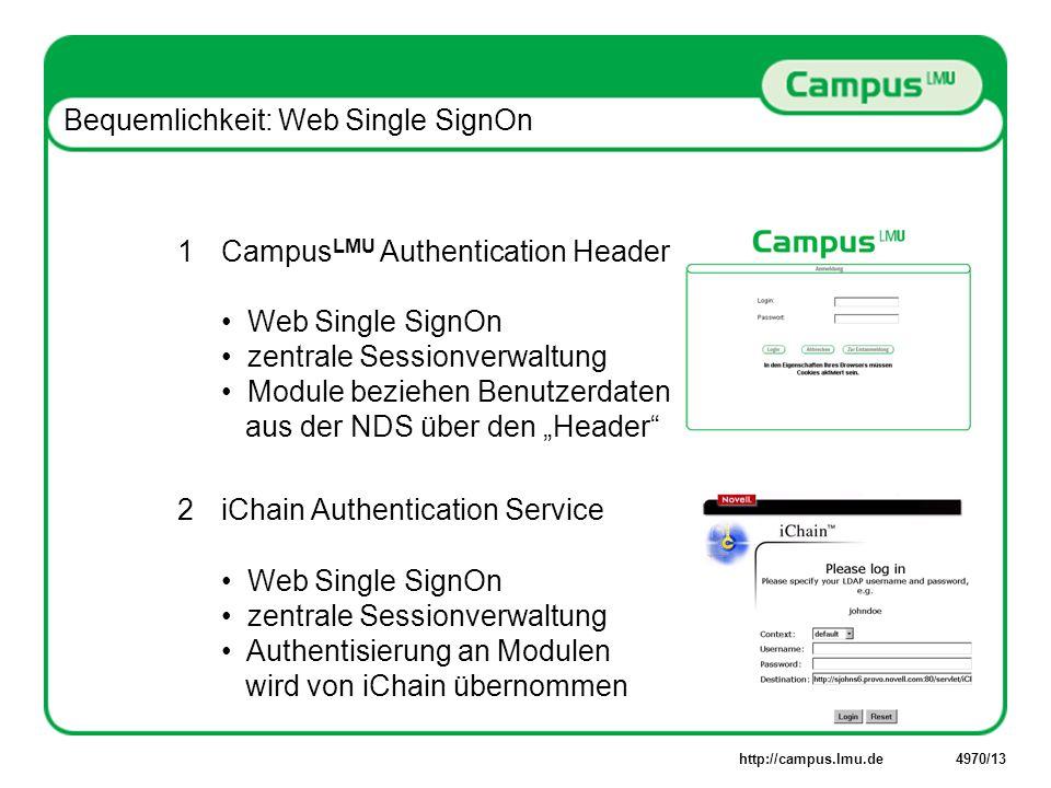 http://campus.lmu.de4970/13 Bequemlichkeit: Web Single SignOn 1Campus LMU Authentication Header Web Single SignOn zentrale Sessionverwaltung Module be