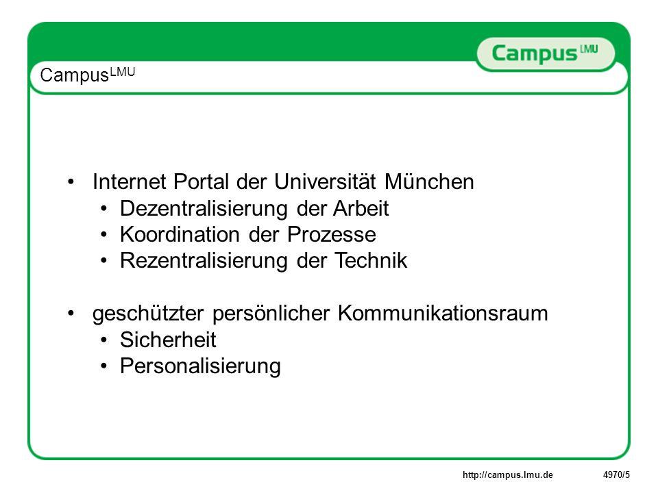 http://campus.lmu.de4970/5 Campus LMU Internet Portal der Universität München Dezentralisierung der Arbeit Koordination der Prozesse Rezentralisierung