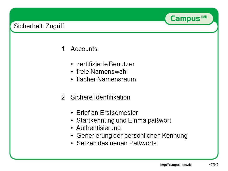 http://campus.lmu.de4970/9 Sicherheit: Zugriff 1Accounts zertifizierte Benutzer freie Namenswahl flacher Namensraum 2 Sichere Identifikation Brief an
