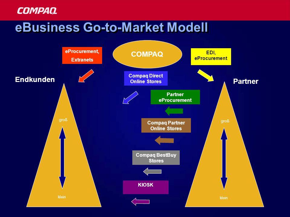 eProcurement, Extranets Compaq Direct Online Stores EDI, eProcurement Compaq BestBuy Stores Partner eProcurement eBusiness Go-to-Market Modell Compaq