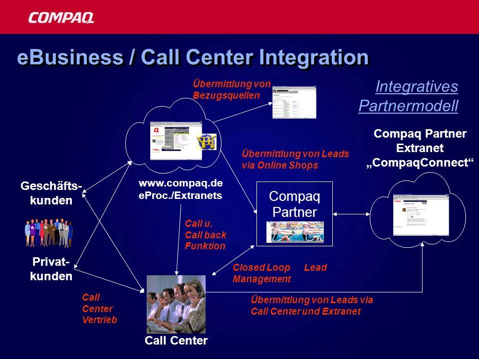 eBusiness / Call Center Integration www.compaq.de eProc./Extranets Compaq Partner Extranet CompaqConnect Übermittlung von Leads via Call Center und Ex