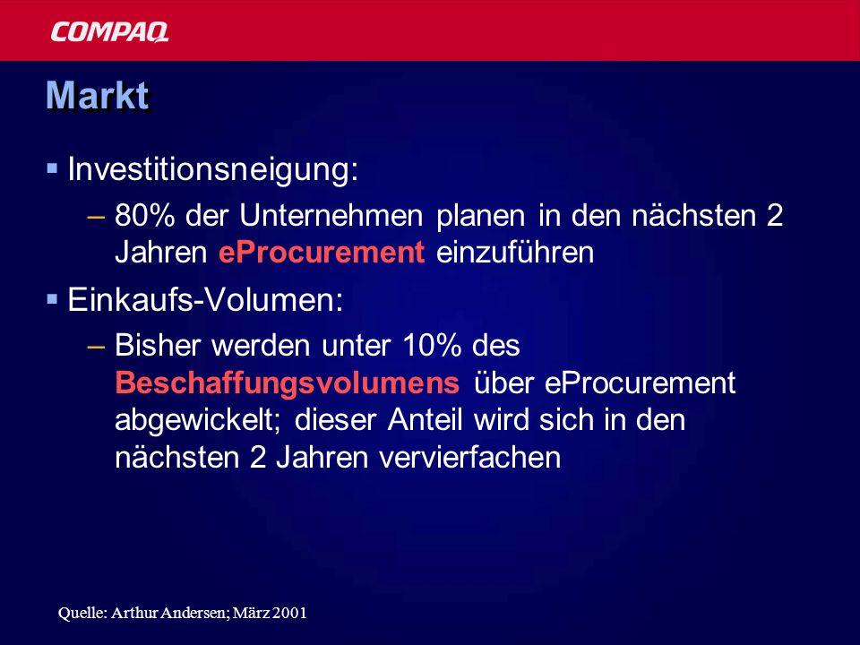 MarktMarkt Investitionsneigung: –80% der Unternehmen planen in den nächsten 2 Jahren eProcurement einzuführen Einkaufs-Volumen: –Bisher werden unter 1