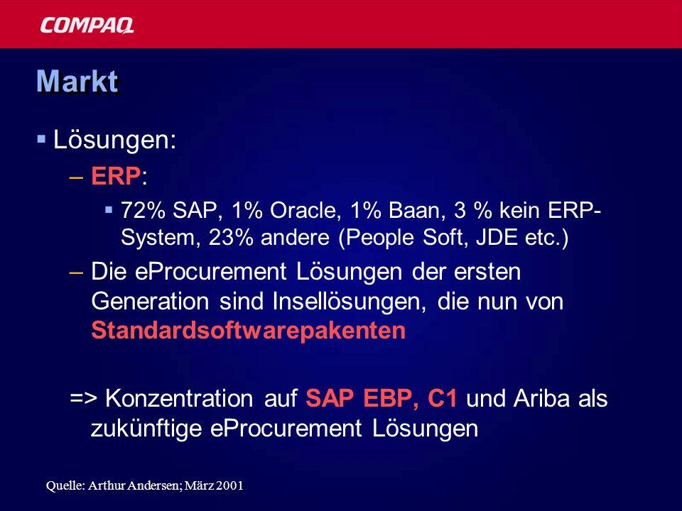 MarktMarkt Lösungen: –ERP: 72% SAP, 1% Oracle, 1% Baan, 3 % kein ERP- System, 23% andere (People Soft, JDE etc.) –Die eProcurement Lösungen der ersten