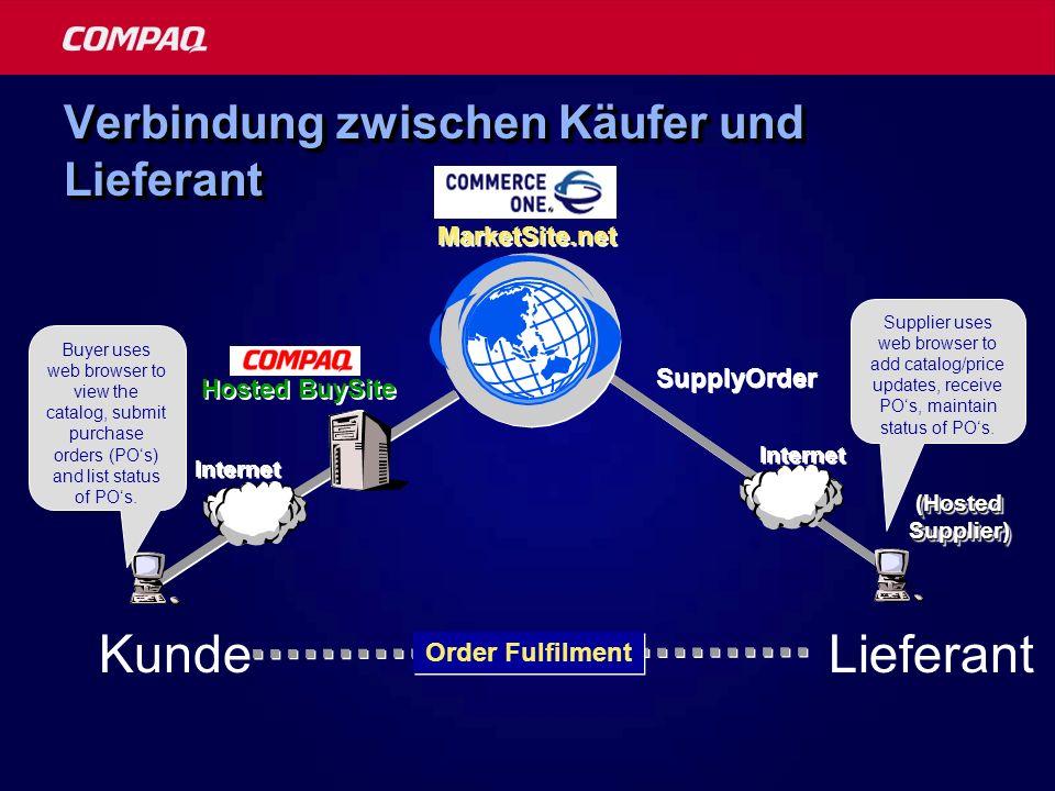 Verbindung zwischen Käufer und Lieferant Internet MarketSite.net (Hosted Supplier) SupplyOrder Hosted BuySite Internet Order Fulfilment Supplier uses