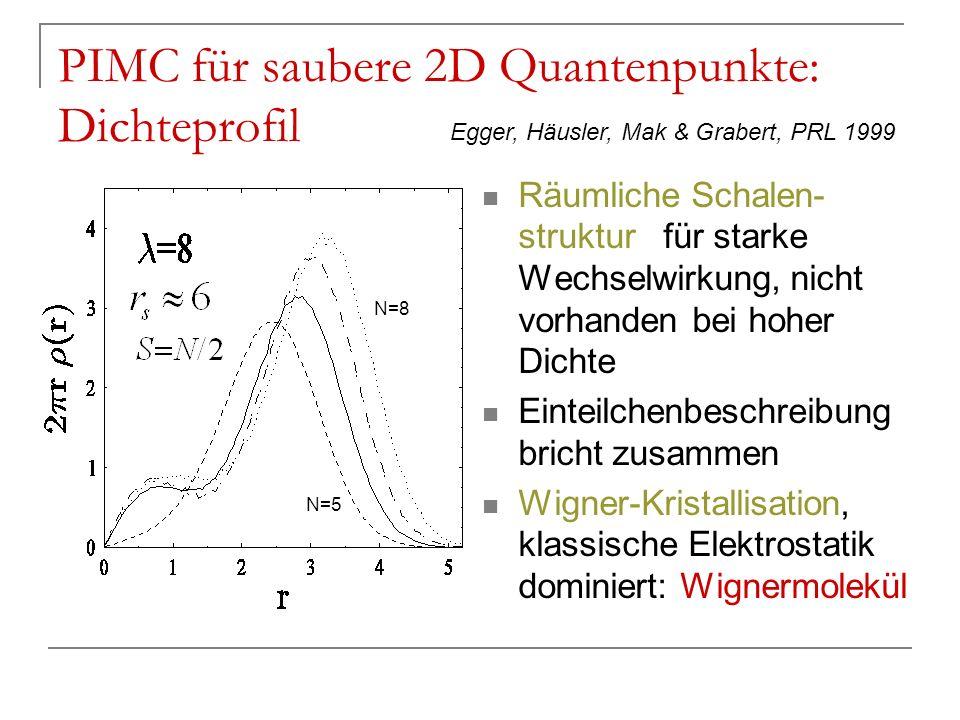 PIMC für saubere 2D Quantenpunkte: Dichteprofil Räumliche Schalen- struktur für starke Wechselwirkung, nicht vorhanden bei hoher Dichte Einteilchenbes