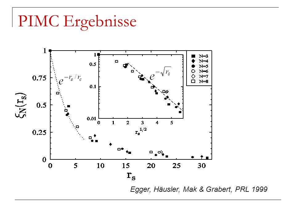 PIMC Ergebnisse Egger, Häusler, Mak & Grabert, PRL 1999