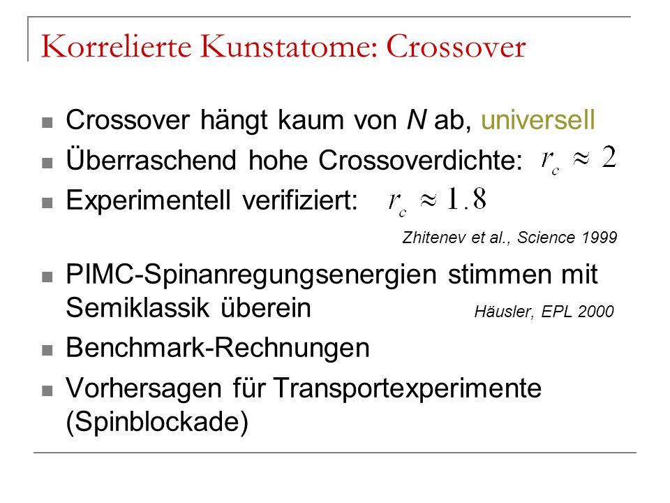 Korrelierte Kunstatome: Crossover Crossover hängt kaum von N ab, universell Überraschend hohe Crossoverdichte: Experimentell verifiziert: Zhitenev et